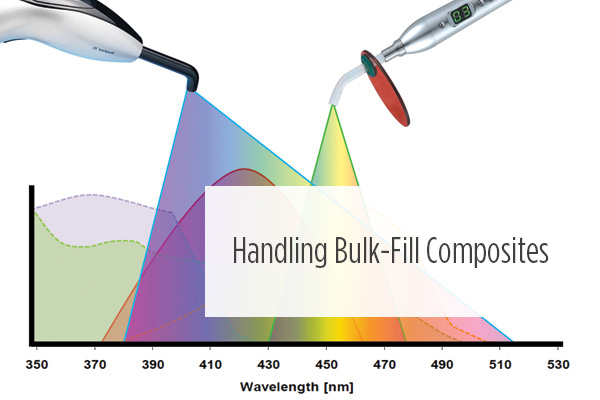 <p> 	What you need to know about bulk-fill composites for Class II restorations. A new<strong> Inside Dentistr</strong>y #dentalCE</p>