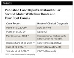 Table 10. Published Case Reports of Mandibular Second Molar With Four Roots and Four Root Canals