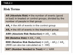 Risk Terms